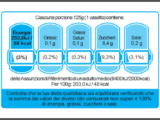 nutri inform Battery - Perledigusto.it