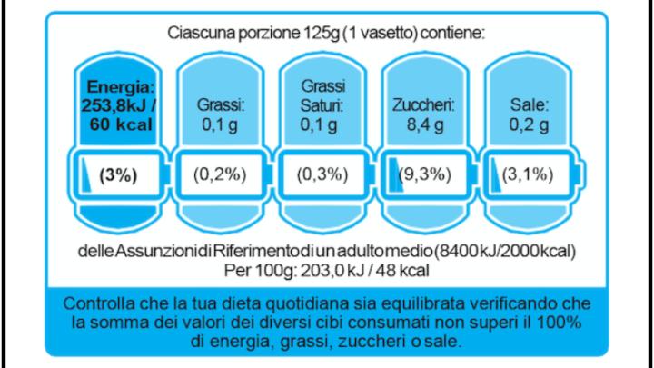 Si chiama NutriInform Battery ed è l'alternativa alla Nutri Score